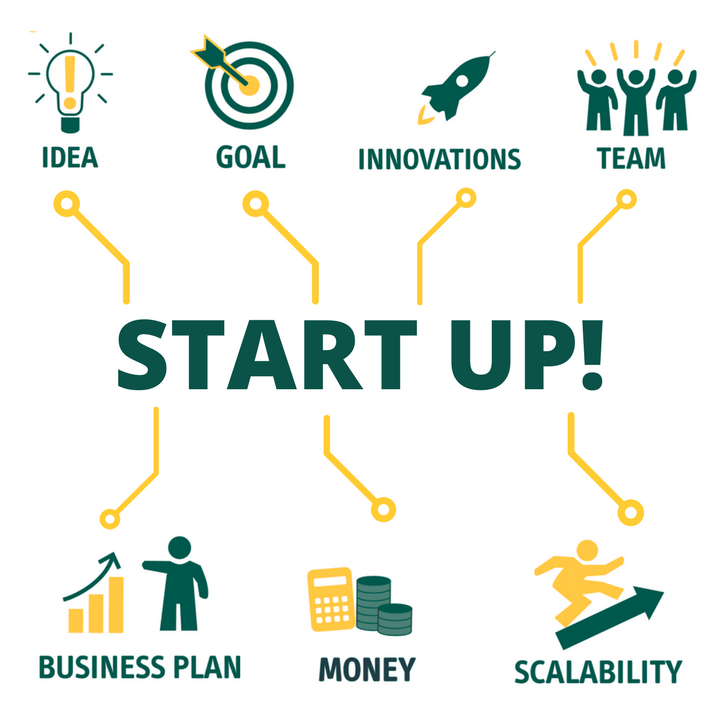 Start something! New entrepreneurship and innovation courses are available for all Wayne State students in winter 2018.